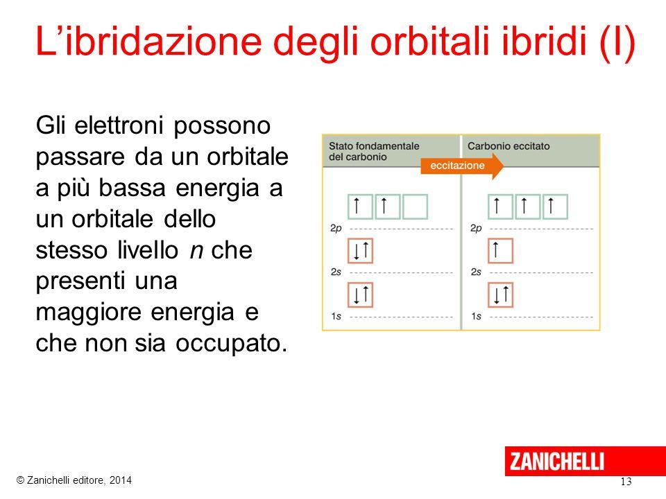 L'ibridazione degli orbitali ibridi (I)