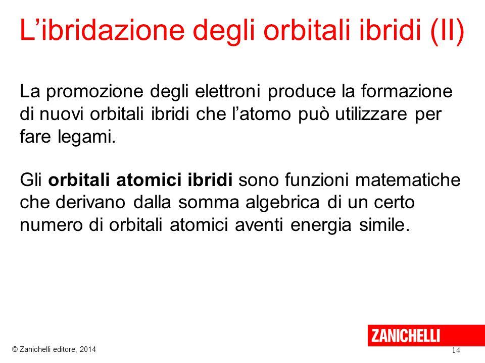 L'ibridazione degli orbitali ibridi (II)