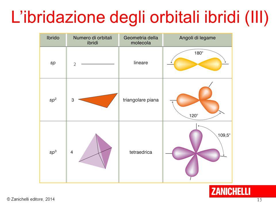 L'ibridazione degli orbitali ibridi (III)