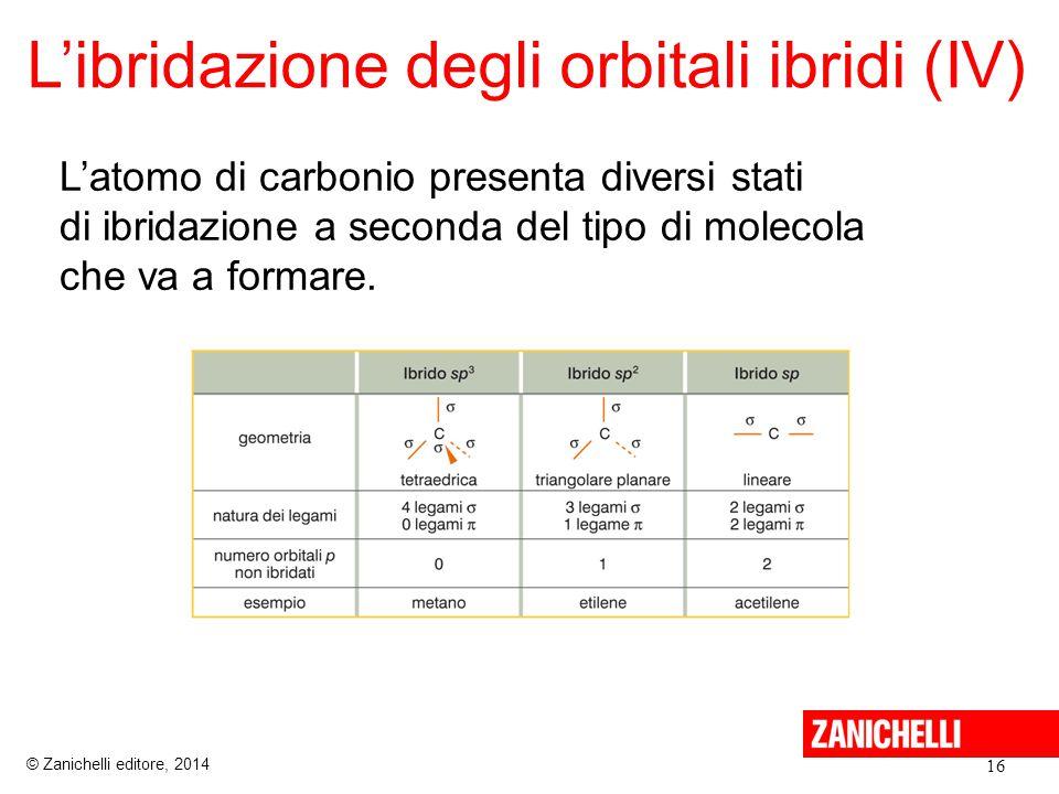 L'ibridazione degli orbitali ibridi (IV)