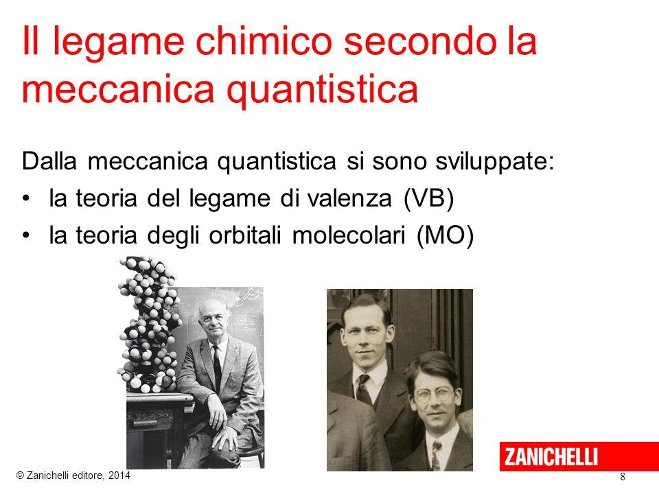 Il legame chimico secondo la meccanica quantistica