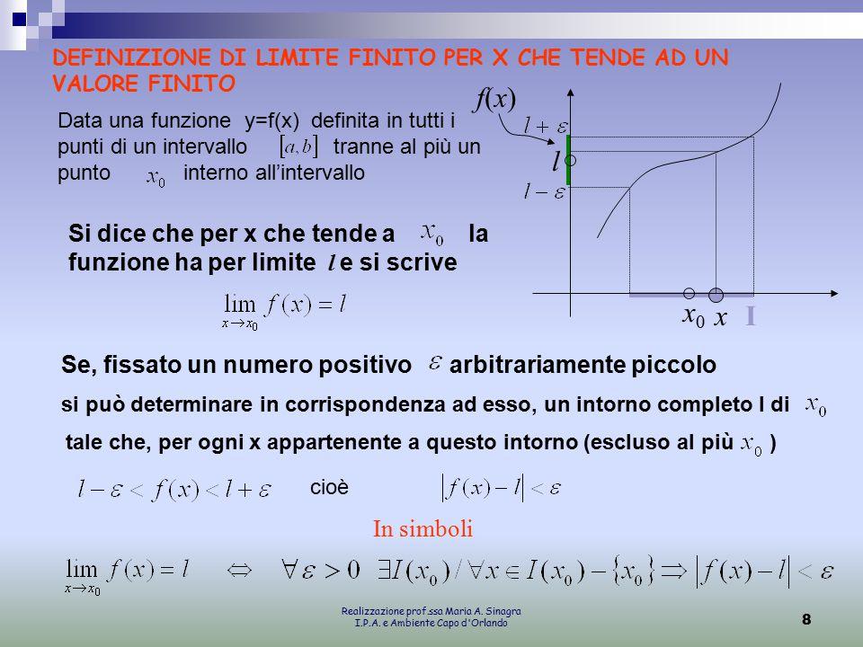 DEFINIZIONE DI LIMITE FINITO PER X CHE TENDE AD UN VALORE FINITO