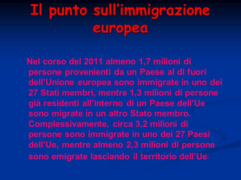 Il punto sull'immigrazione europea