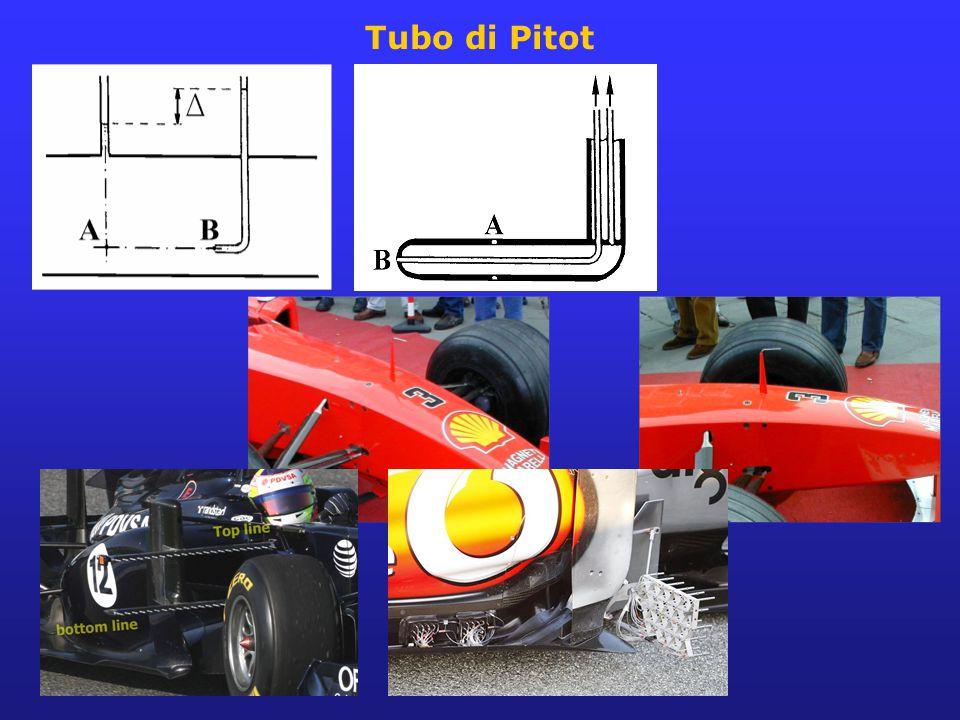 Tubo di Pitot