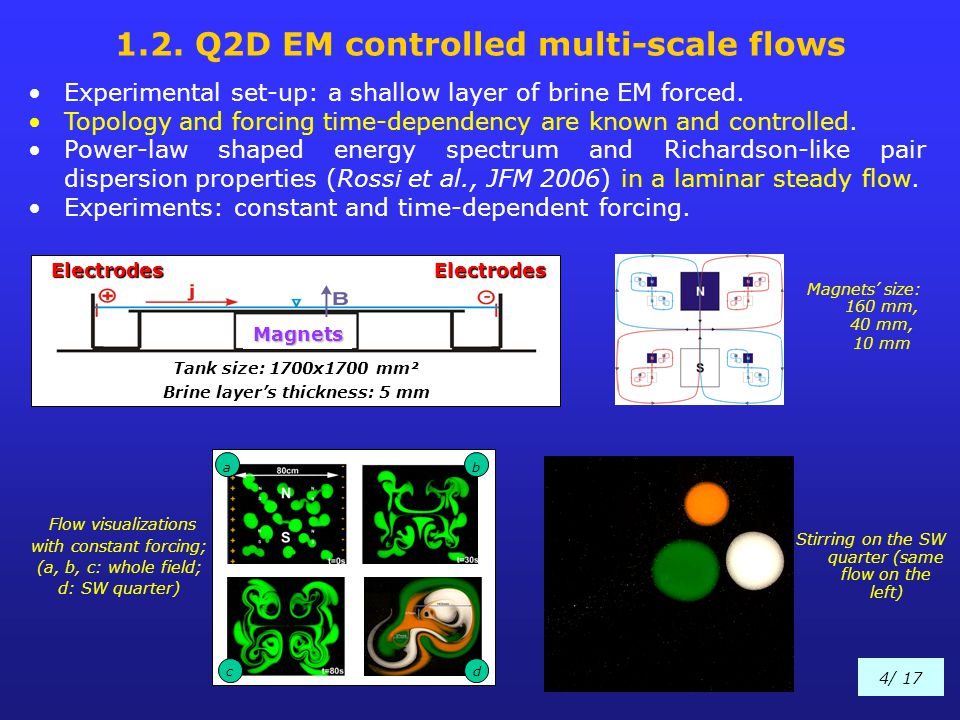 1.2. Q2D EM controlled multi-scale flows