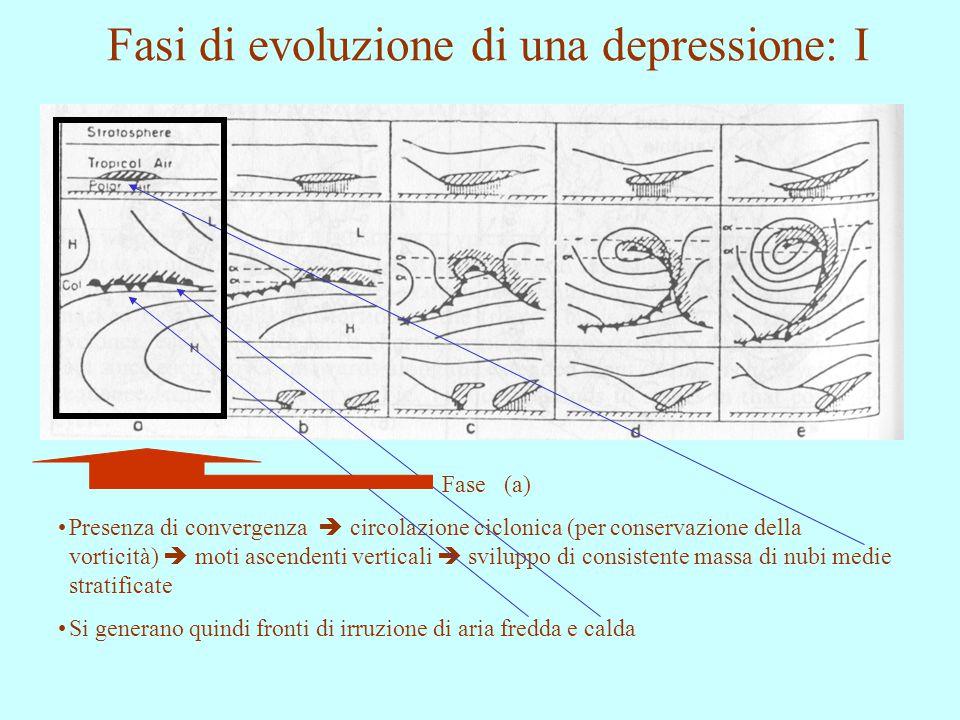 Fasi di evoluzione di una depressione: I