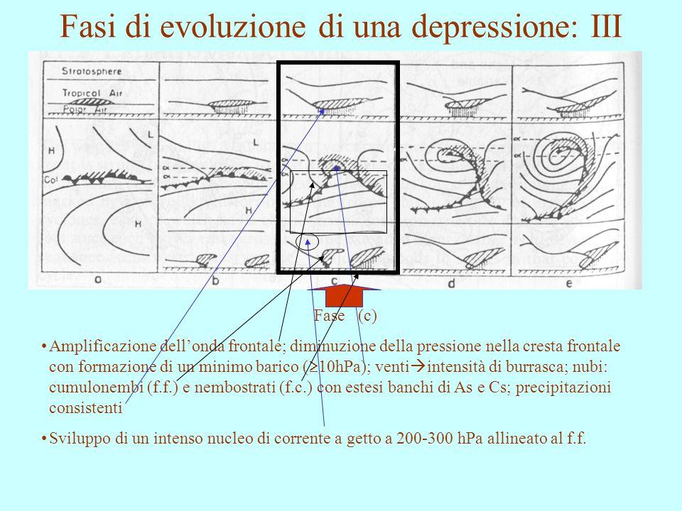 Fasi di evoluzione di una depressione: III