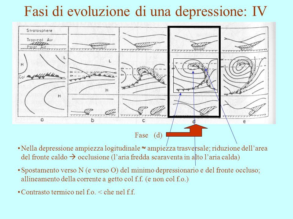 Fasi di evoluzione di una depressione: IV