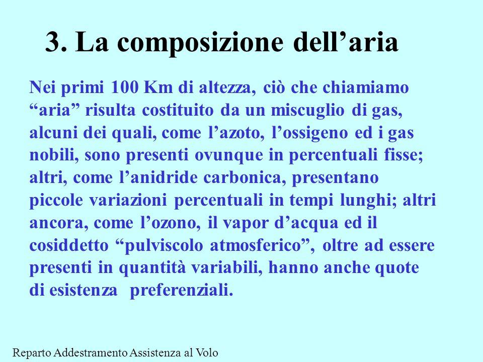 3. La composizione dell'aria