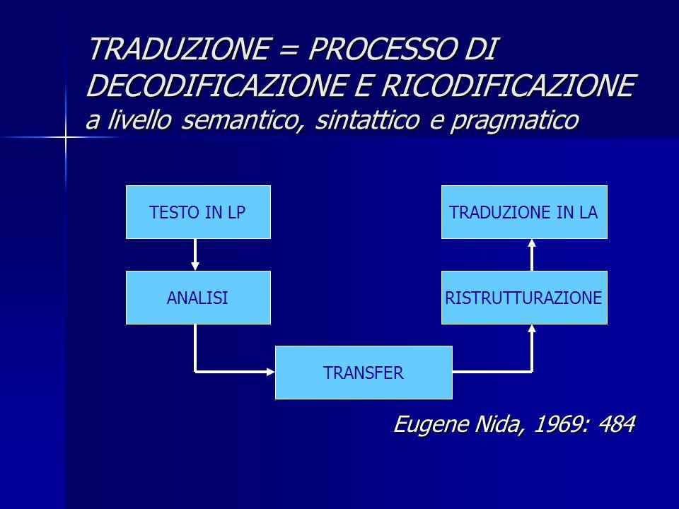 TRADUZIONE = PROCESSO DI DECODIFICAZIONE E RICODIFICAZIONE a livello semantico, sintattico e pragmatico