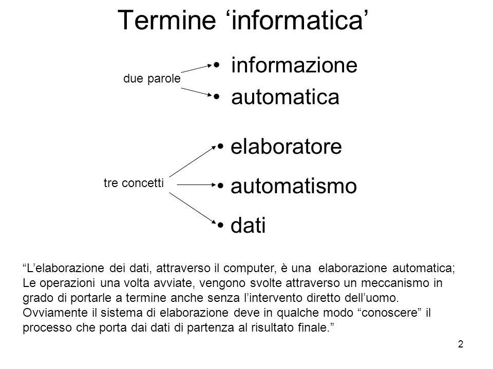 Termine 'informatica'