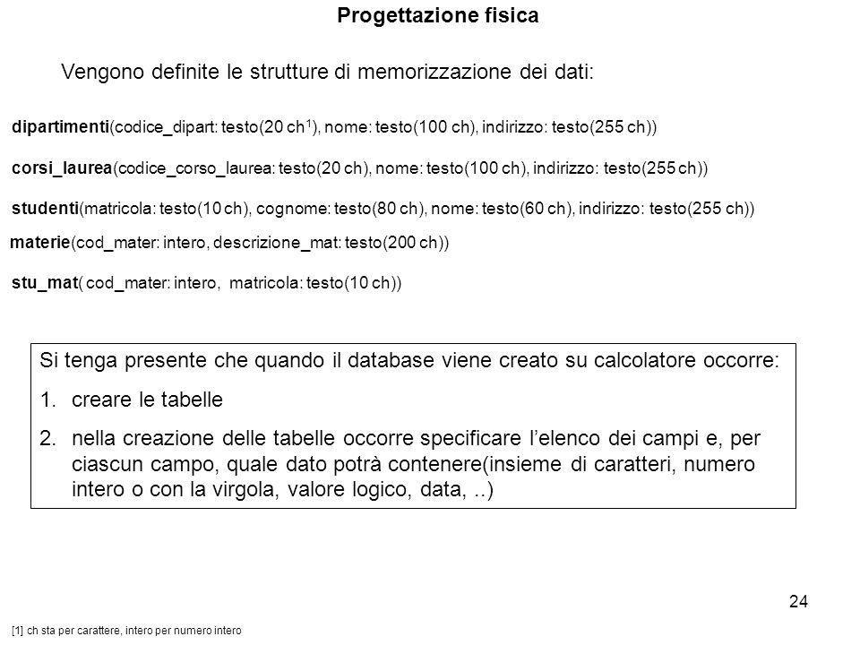 Vengono definite le strutture di memorizzazione dei dati: