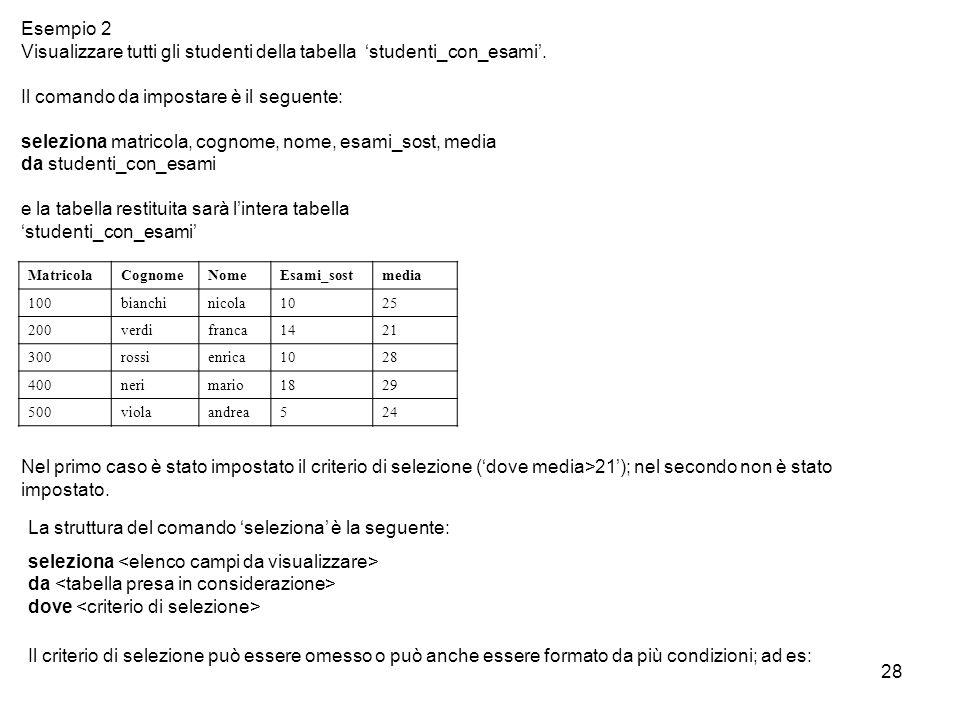 Visualizzare tutti gli studenti della tabella 'studenti_con_esami'.