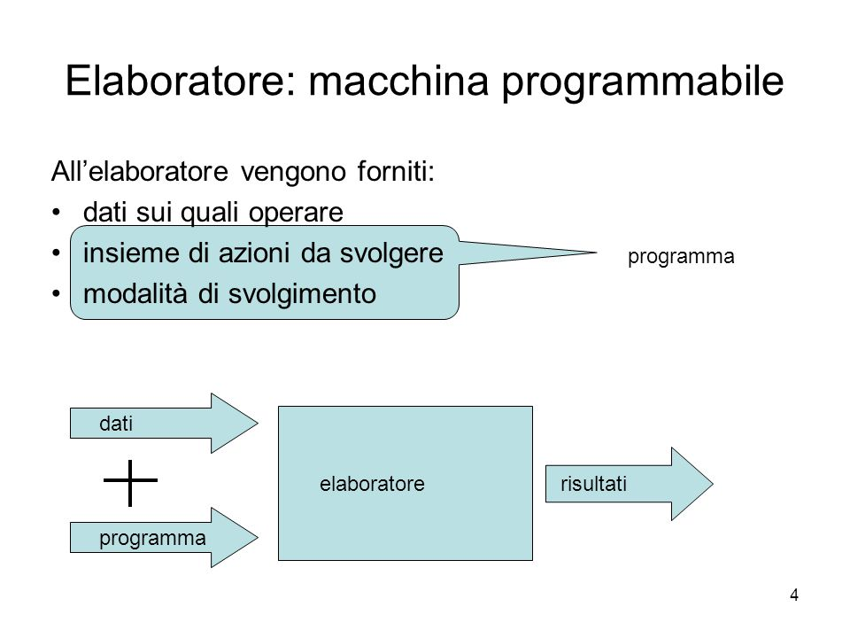 Elaboratore: macchina programmabile