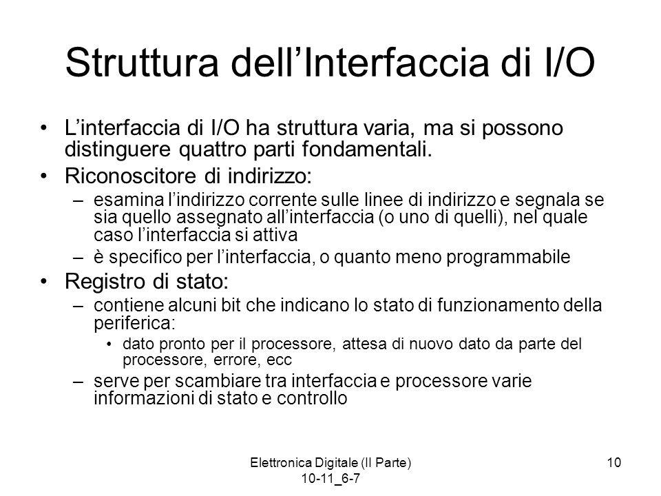 Struttura dell'Interfaccia di I/O