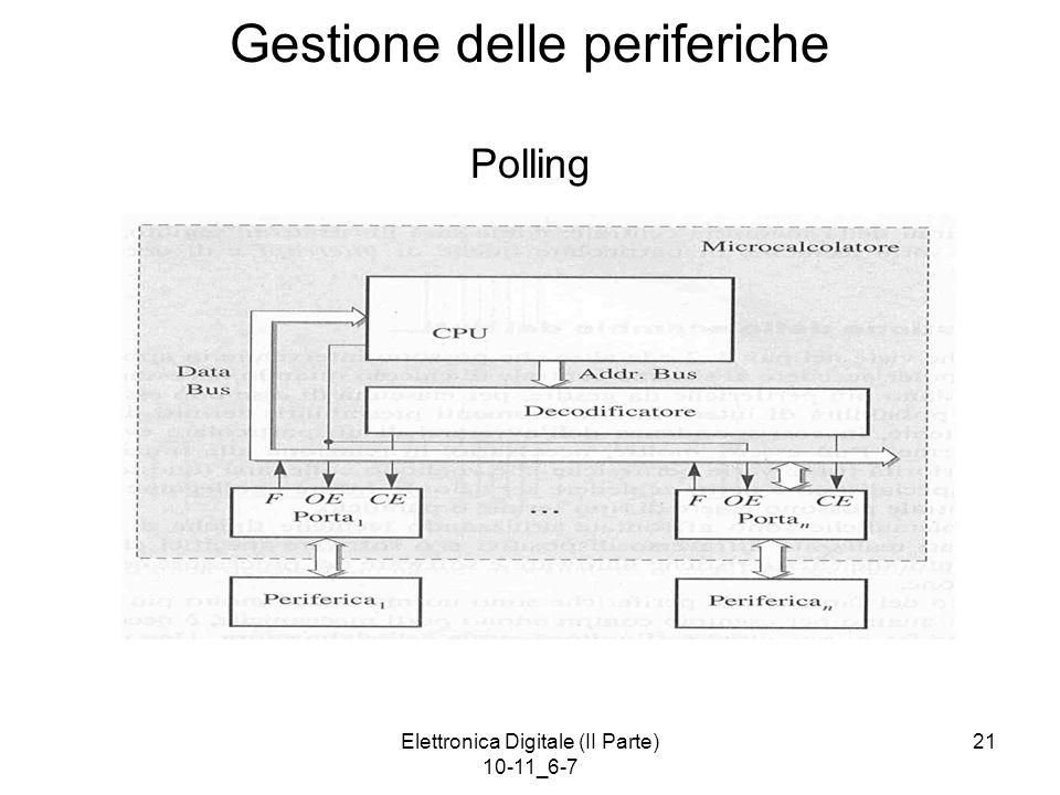 Gestione delle periferiche Polling