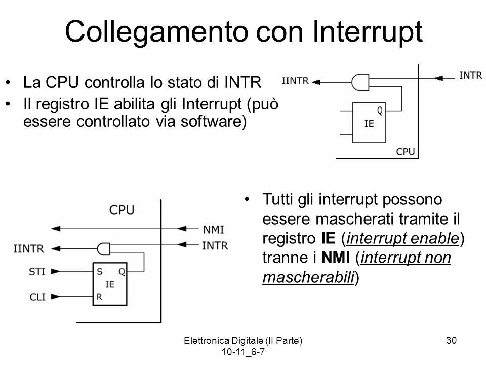 Collegamento con Interrupt