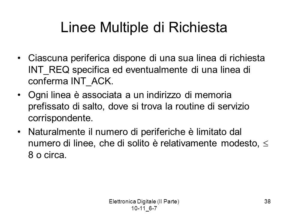 Linee Multiple di Richiesta