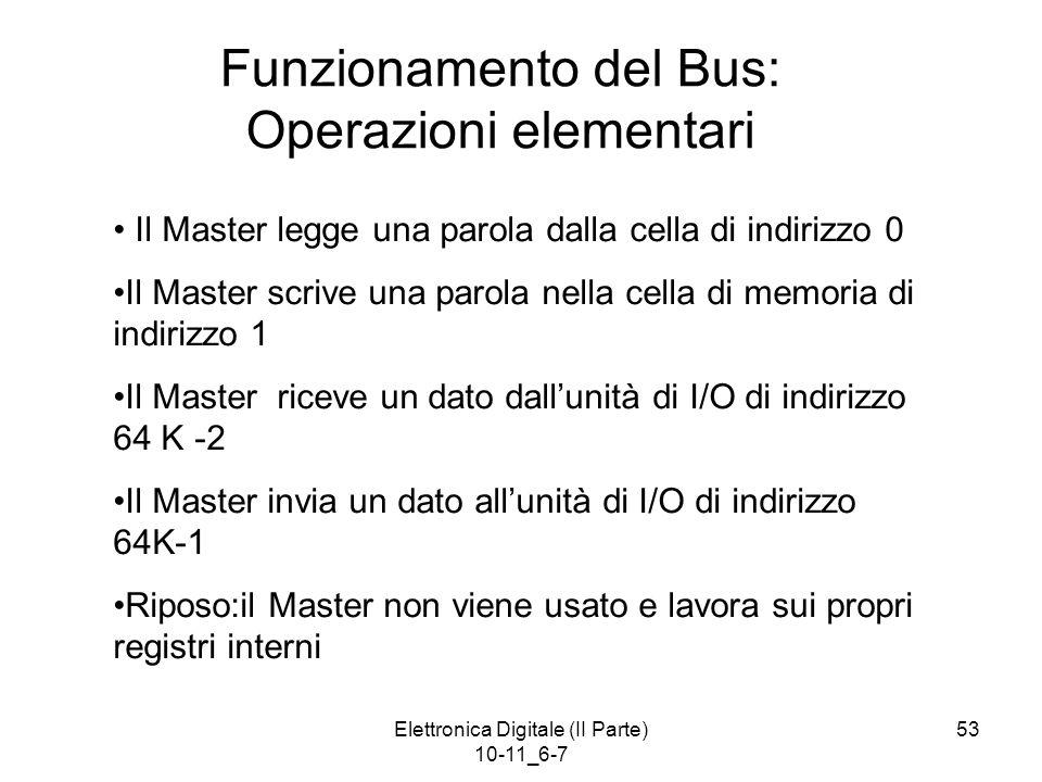 Funzionamento del Bus: Operazioni elementari