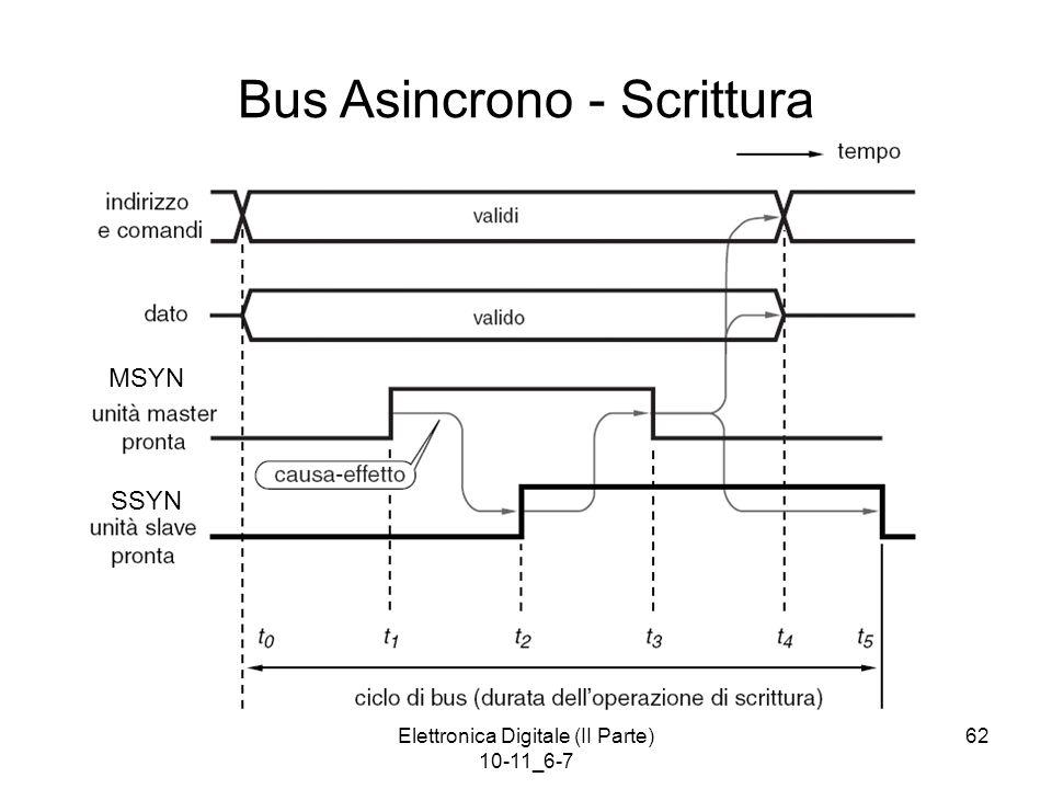 Bus Asincrono - Scrittura