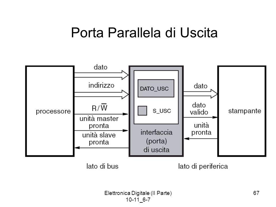 Porta Parallela di Uscita