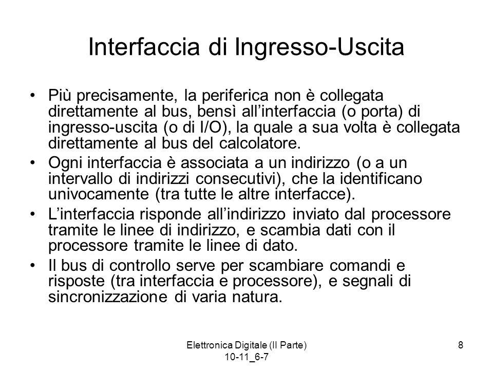 Interfaccia di Ingresso-Uscita