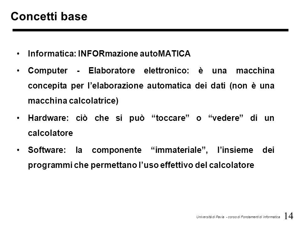Concetti base Informatica: INFORmazione autoMATICA