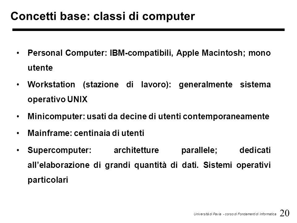 Concetti base: classi di computer