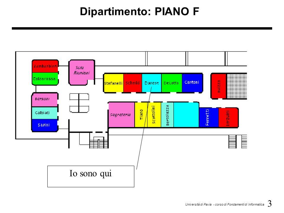Dipartimento: PIANO F Io sono qui