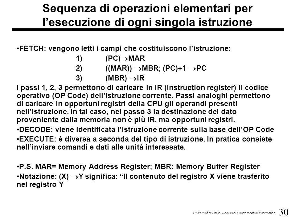 Sequenza di operazioni elementari per l'esecuzione di ogni singola istruzione