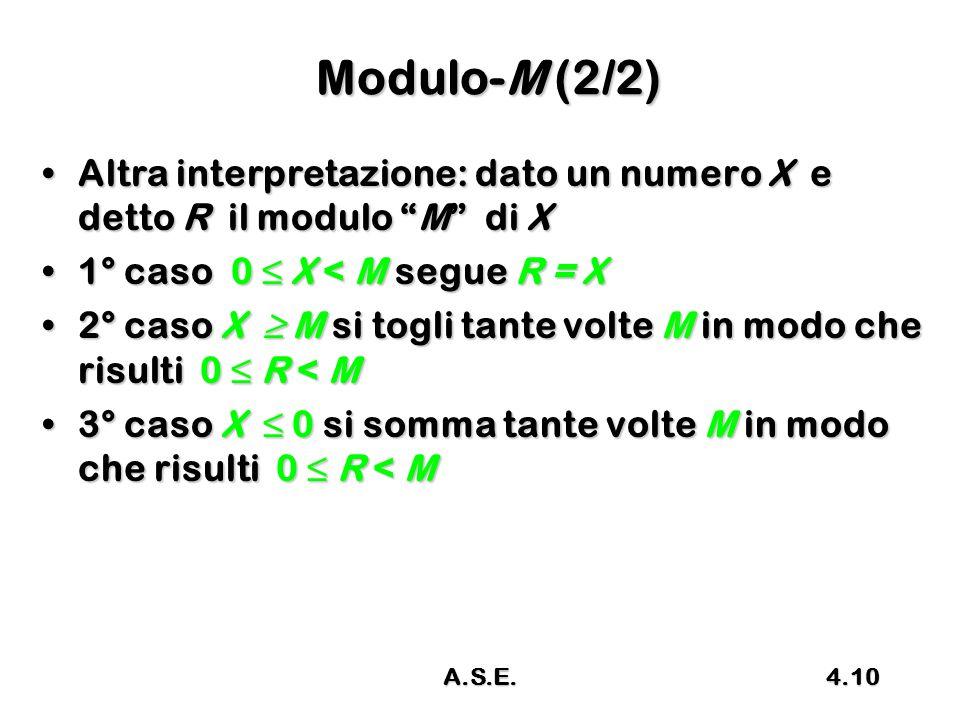 Modulo-M (2/2) Altra interpretazione: dato un numero X e detto R il modulo M di X. 1° caso 0 ≤ X < M segue R = X.