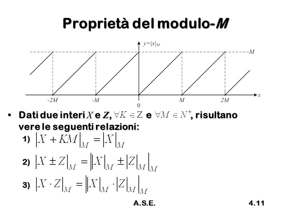 Proprietà del modulo-M
