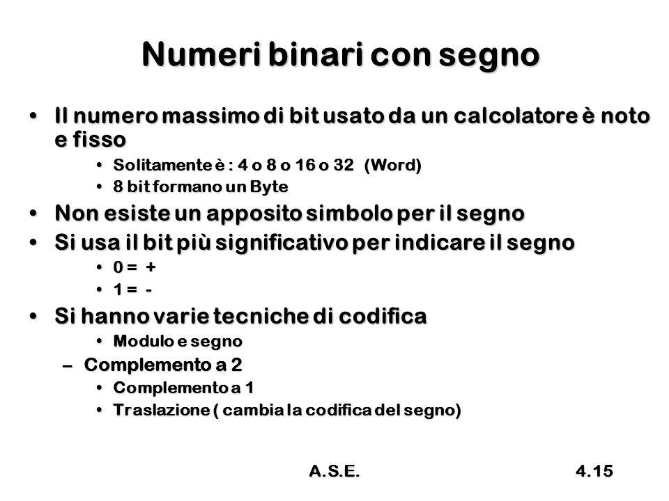 Numeri binari con segno