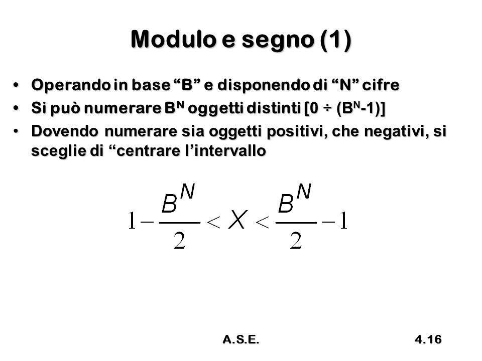 Modulo e segno (1) Operando in base B e disponendo di N cifre