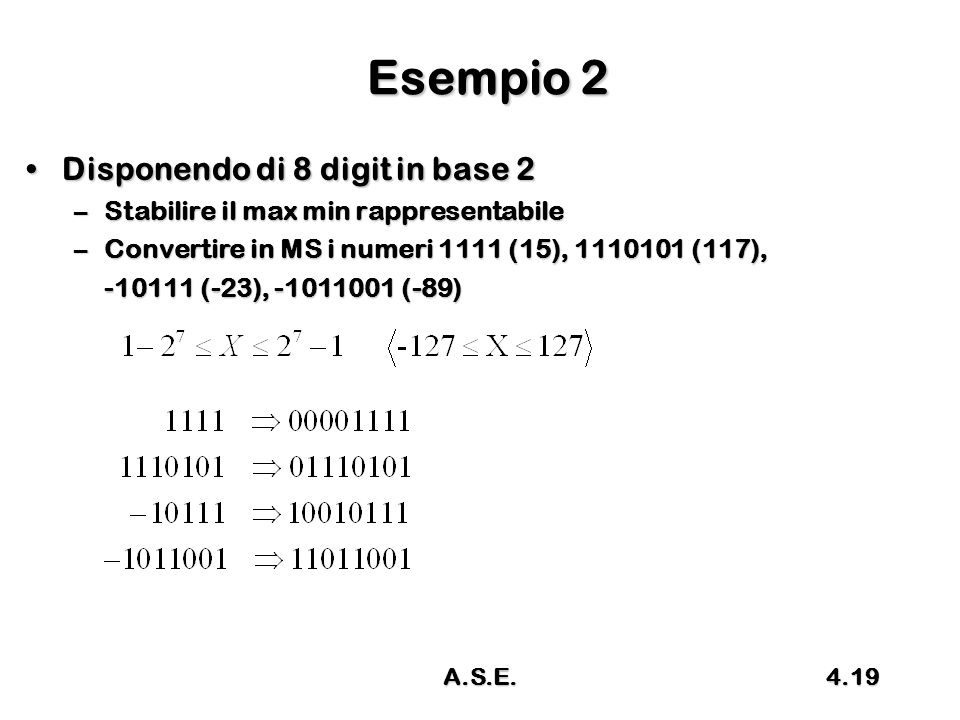 Esempio 2 Disponendo di 8 digit in base 2