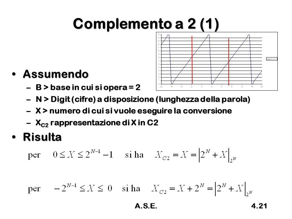 Complemento a 2 (1) Assumendo Risulta B > base in cui si opera = 2