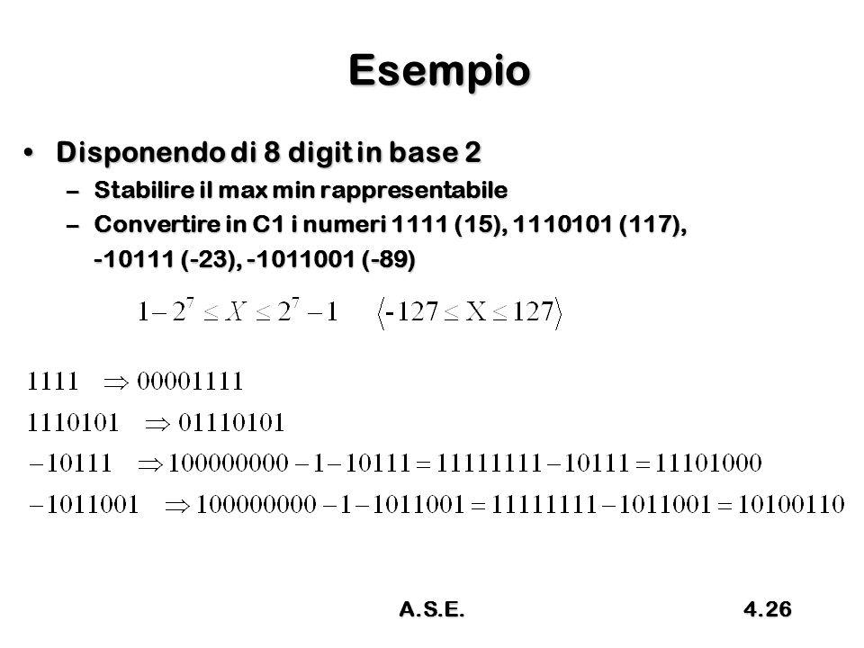 Esempio Disponendo di 8 digit in base 2