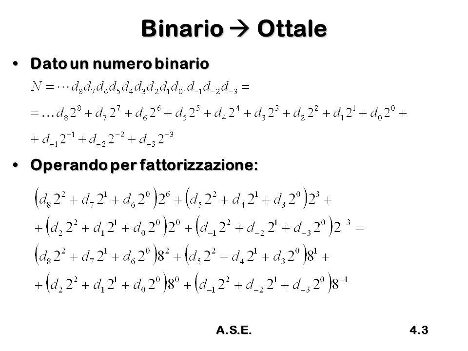 Binario  Ottale Dato un numero binario Operando per fattorizzazione: