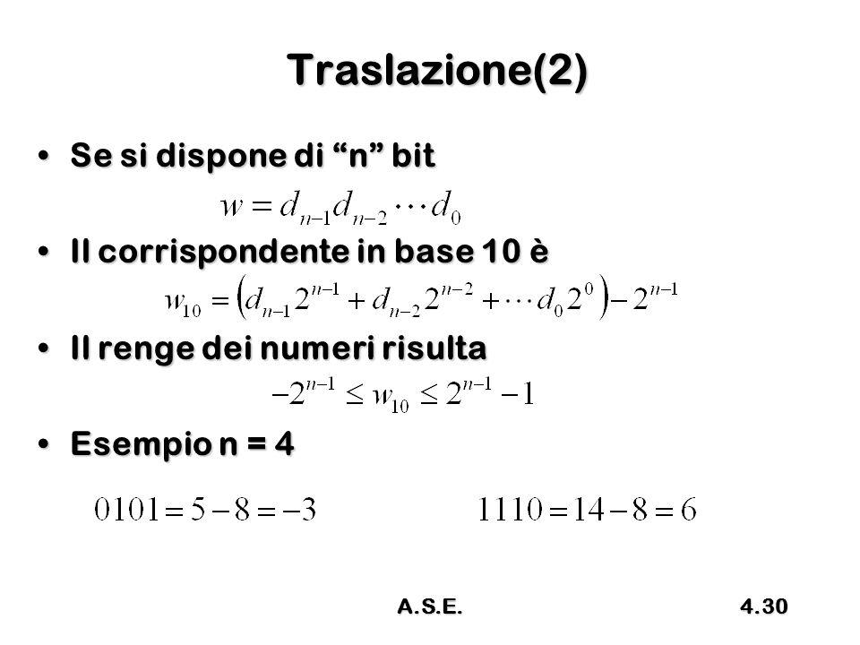 Traslazione(2) Se si dispone di n bit Il corrispondente in base 10 è