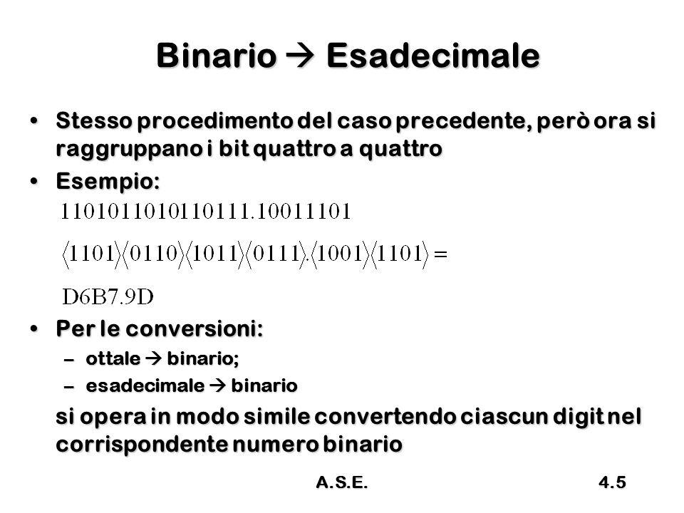 Binario  Esadecimale Stesso procedimento del caso precedente, però ora si raggruppano i bit quattro a quattro.