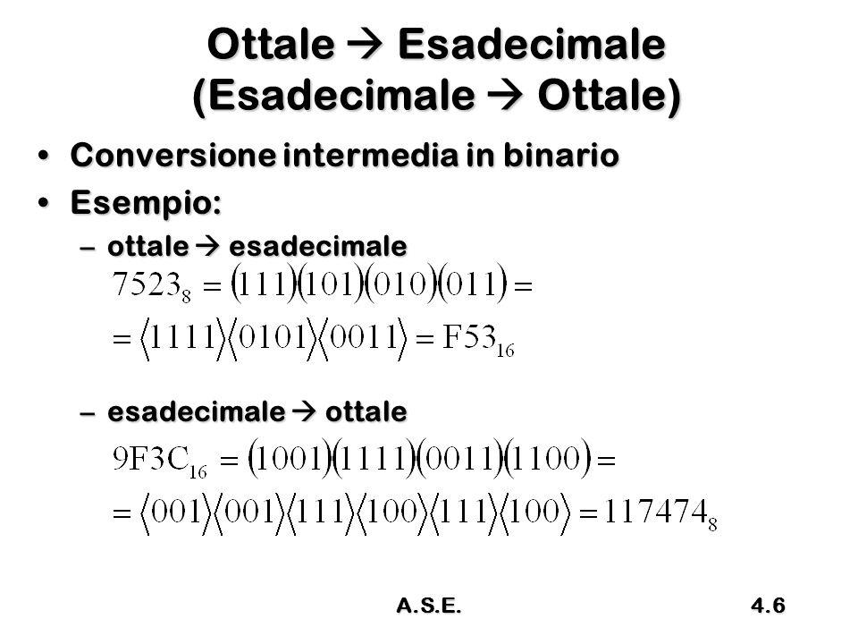 Ottale  Esadecimale (Esadecimale  Ottale)