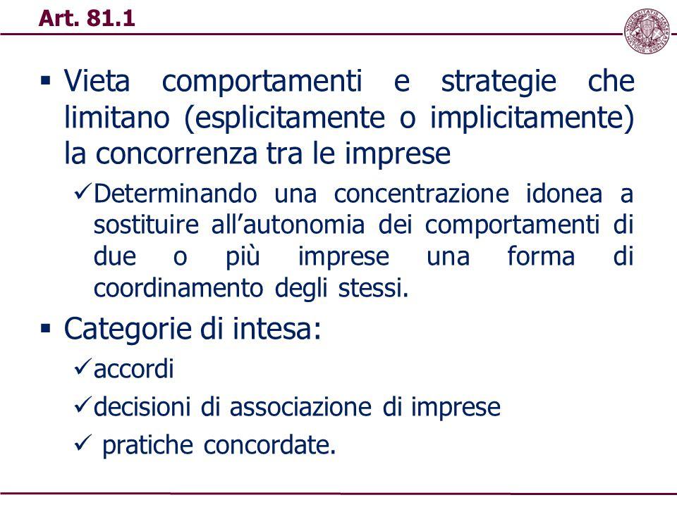 Art. 81.1 Vieta comportamenti e strategie che limitano (esplicitamente o implicitamente) la concorrenza tra le imprese.