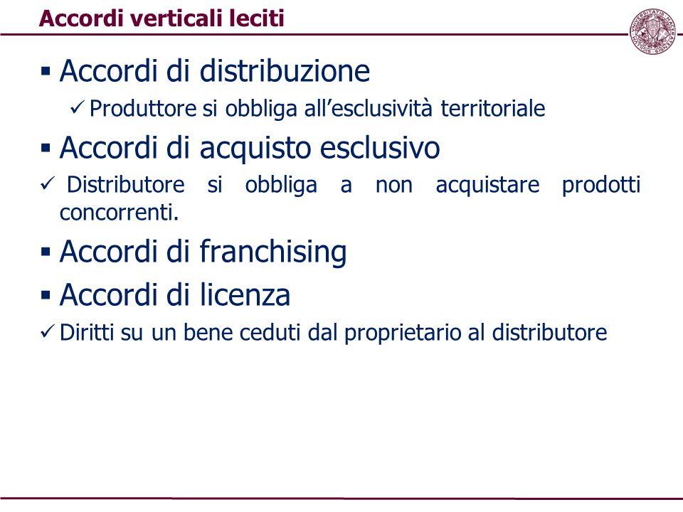 Accordi di distribuzione Accordi di acquisto esclusivo