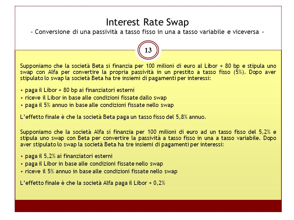 Interest Rate Swap - Conversione di una passività a tasso fisso in una a tasso variabile e viceversa -