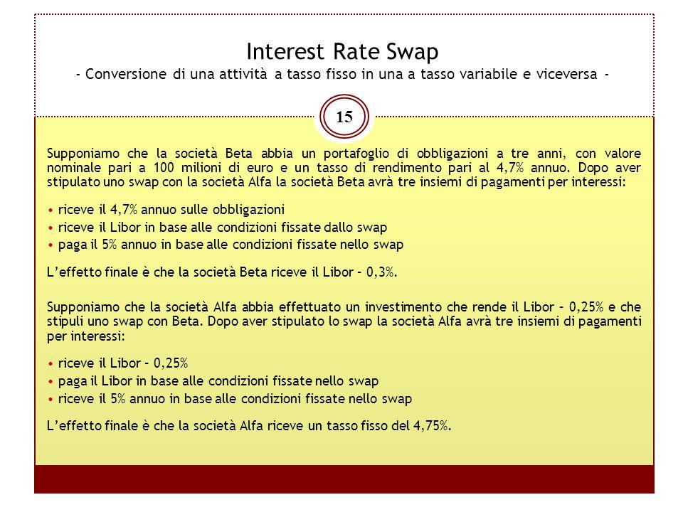 Interest Rate Swap - Conversione di una attività a tasso fisso in una a tasso variabile e viceversa -