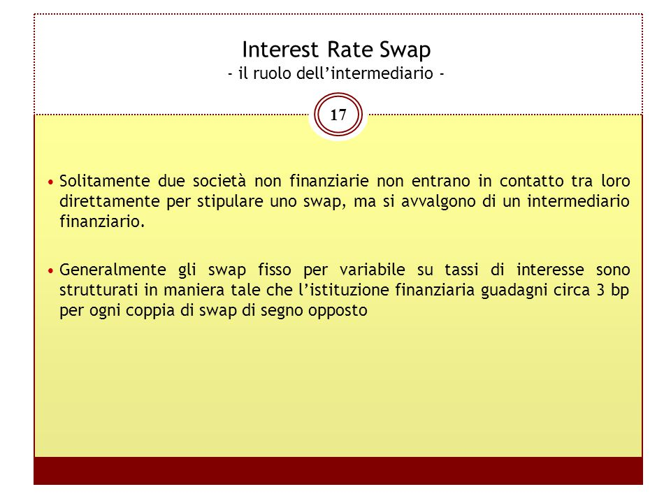 Interest Rate Swap - il ruolo dell'intermediario -