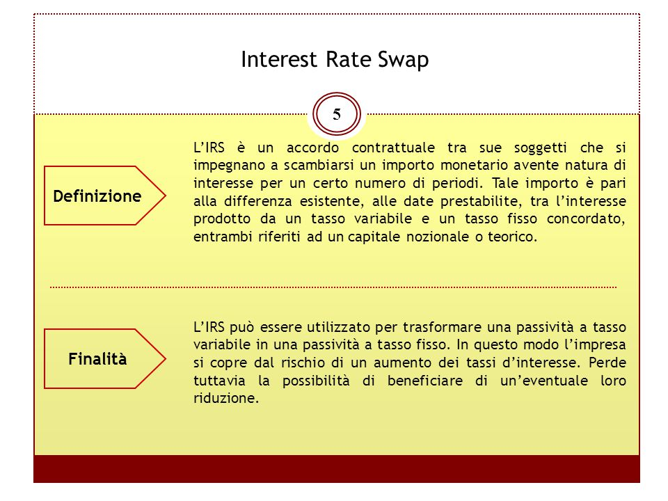 Interest Rate Swap Definizione Finalità