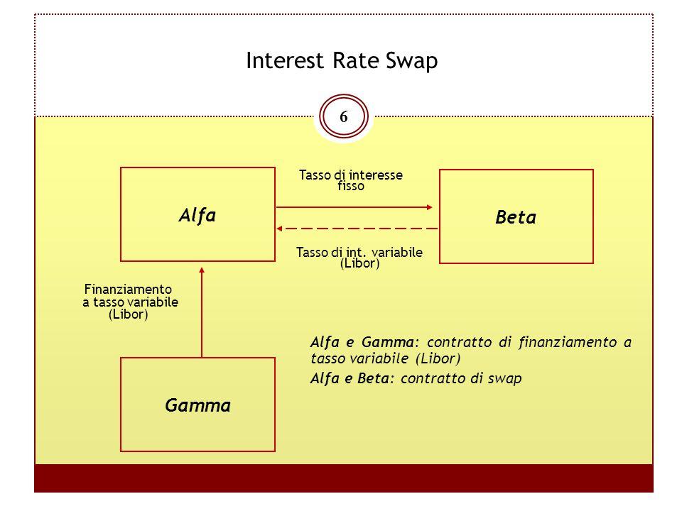 Finanziamento a tasso variabile