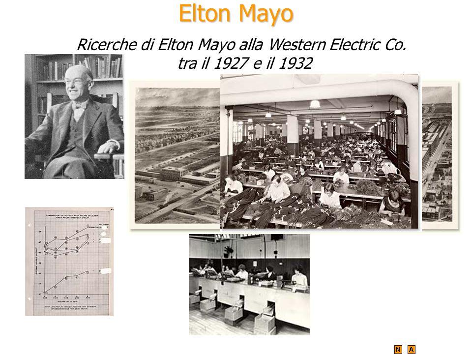 Ricerche di Elton Mayo alla Western Electric Co. tra il 1927 e il 1932