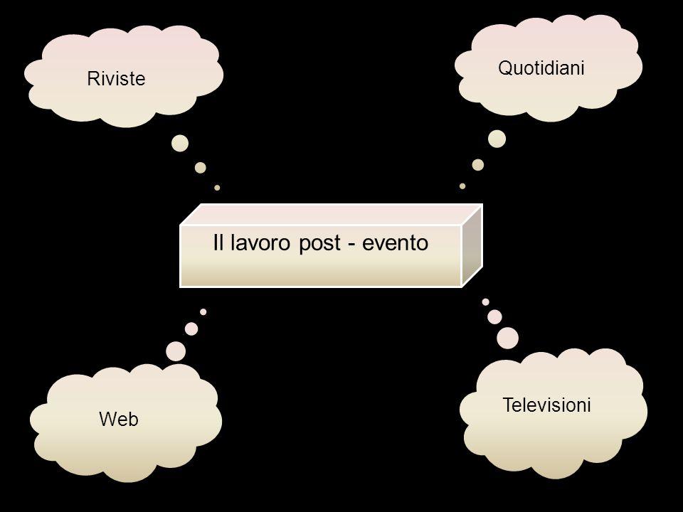 Quotidiani Riviste Il lavoro post - evento Televisioni Web